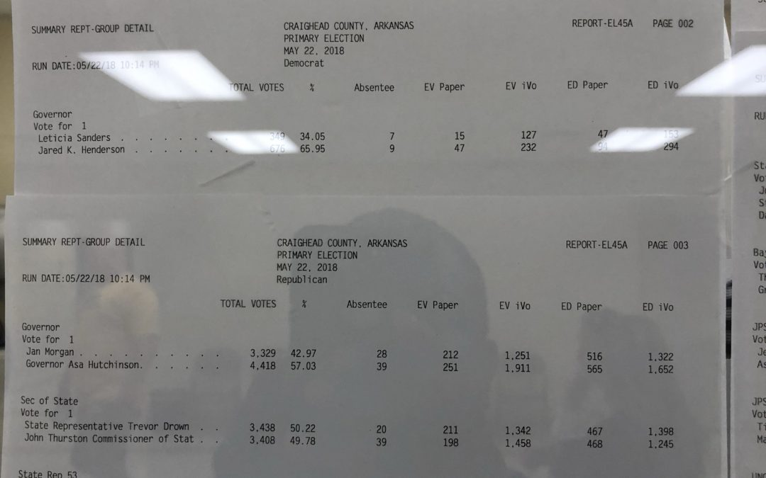 Unofficial Final Craighead County Election Results